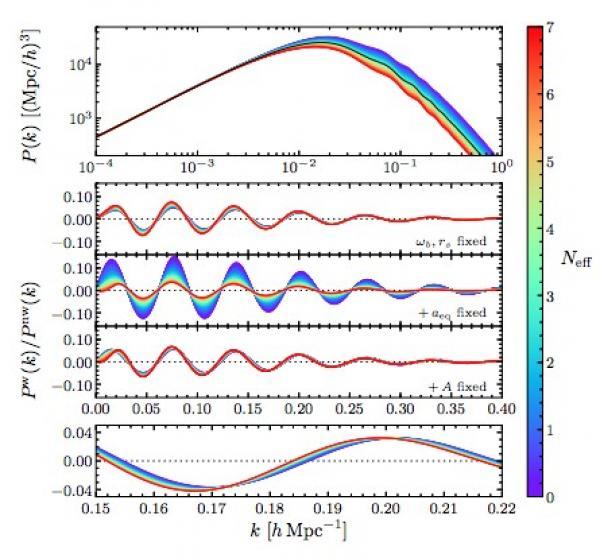When neutrinos encounter