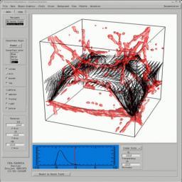 Différents types de simulations (expérience COAST)