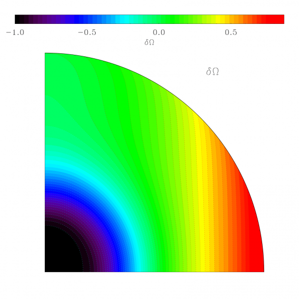 Differential rotation in the radiative zone