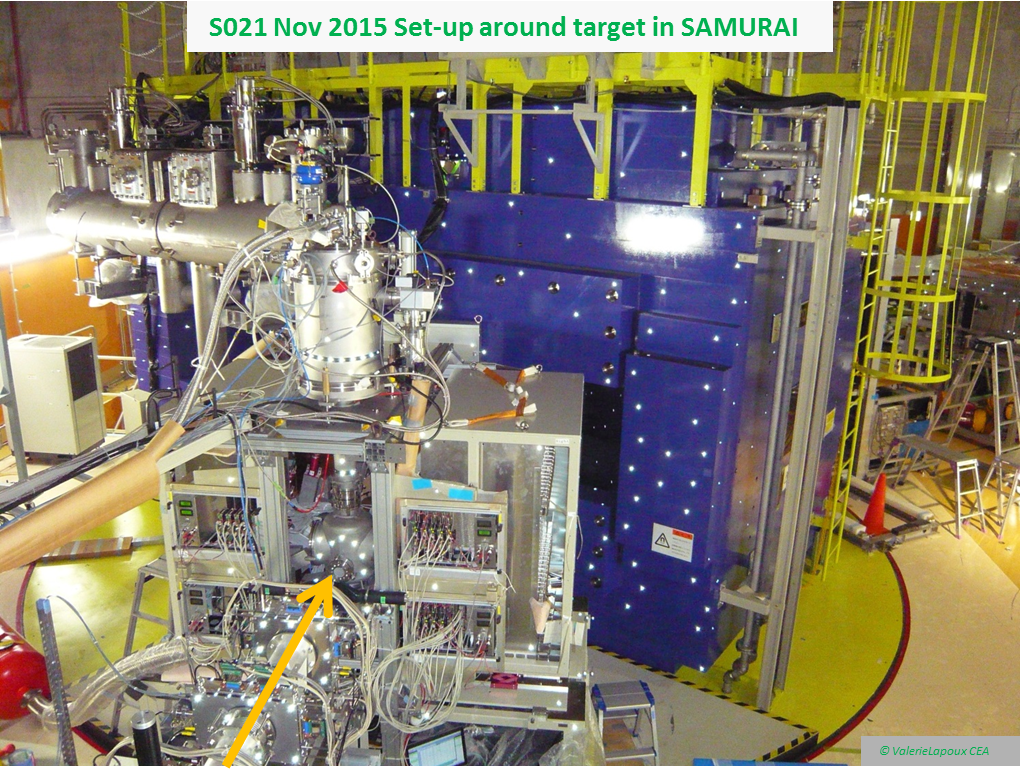 Experimental set-up with MINOS TPC in the Samurai21 experiment