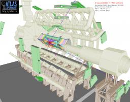 Premier Z->mumu vu 3D  par l'experience ATLAS