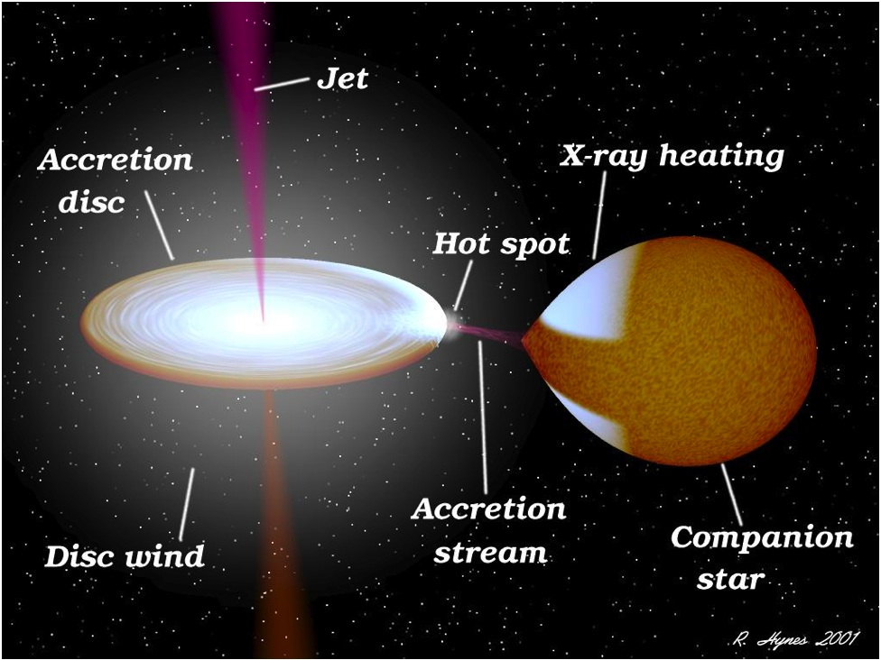 Jet infrarouge dans un microquasar