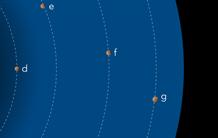 Un cortège exceptionnel d'exoplanètes