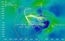 Notre super-continent de galaxies : le Laniakea