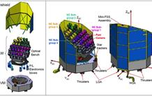 A space telescope to discover planetary systems similar to ours