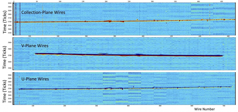 Premières traces de particules dans protoDUNE-SP