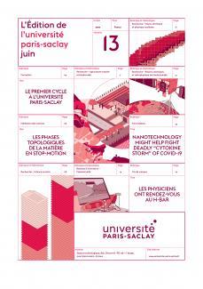 L'Édition, le journal de l'Université Paris-Saclay découvrez le numéro 13