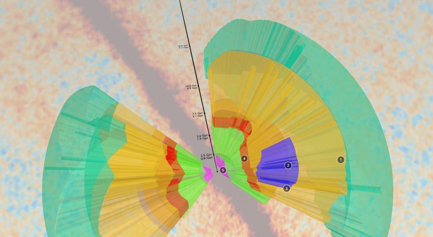Podcast : Cartographie de l'univers : changement d'échelle