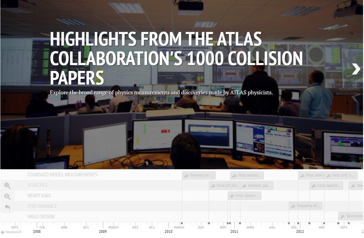 1000 articles publiés par Atlas
