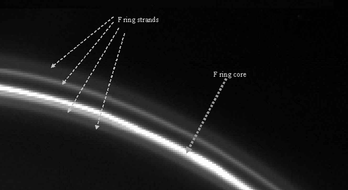 Spirale dans les anneaux de Saturne