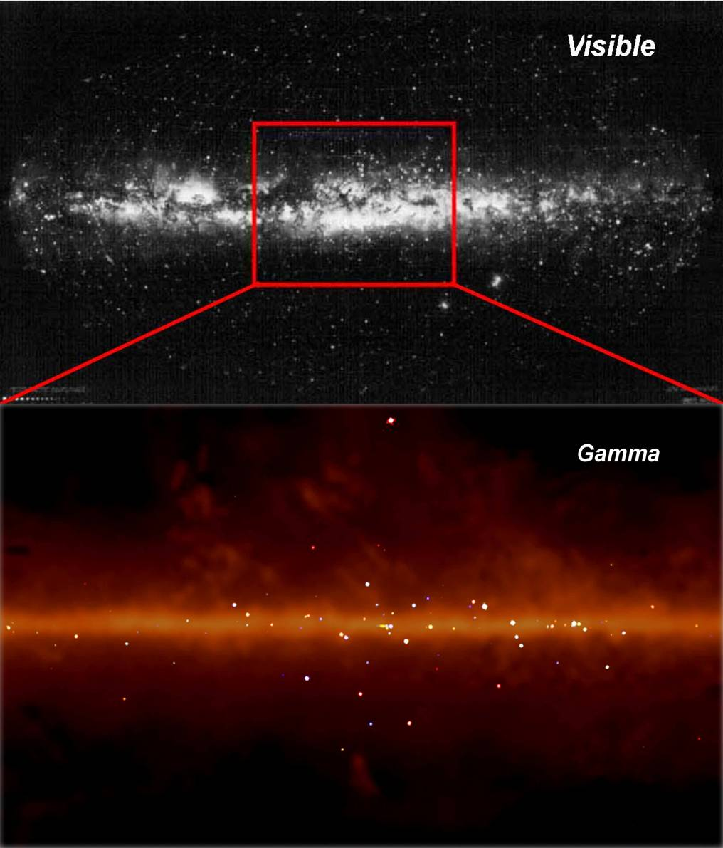 La Galaxie en visible et gamma