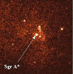 Sursaut au centre de la Galaxie