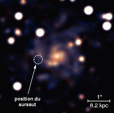 GRB 021125, un sursaut gamma détecté par INTEGRAL