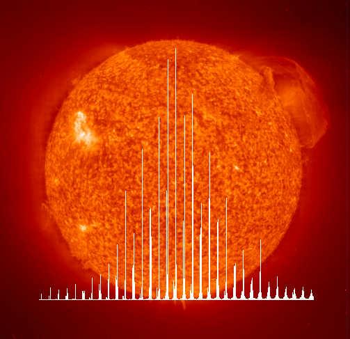 Les cinq ans du satellite SOHO