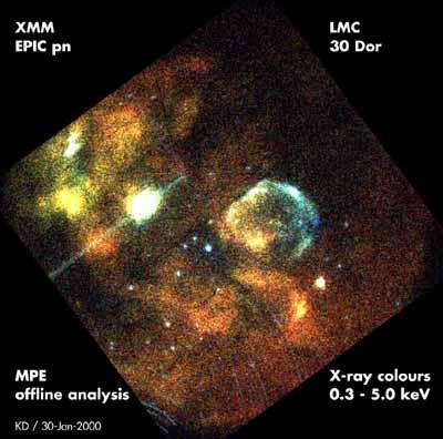 Les restes de la supernova de Tycho