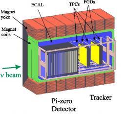 Les TPC du détecteur proche de T2K