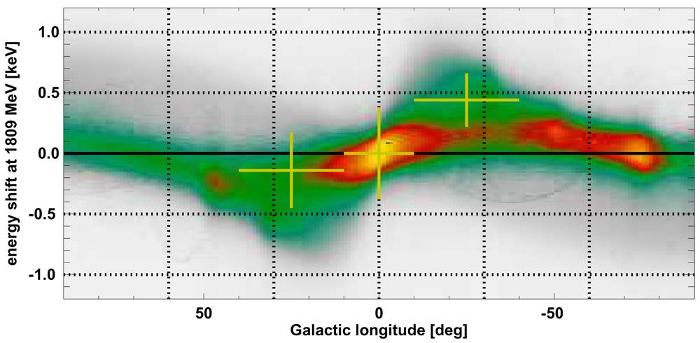 Cinq ans de découvertes pour le satellite INTEGRAL