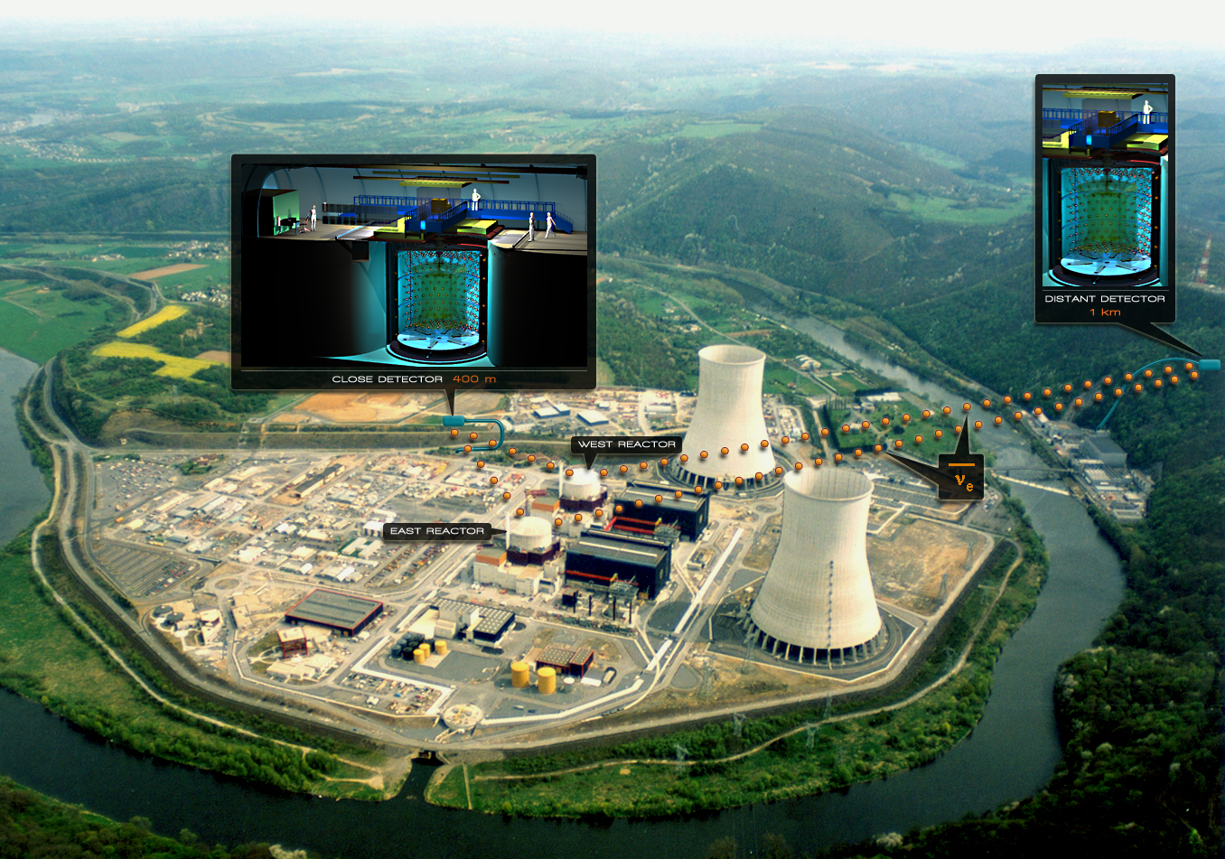 Aim and objective nuclear power plant