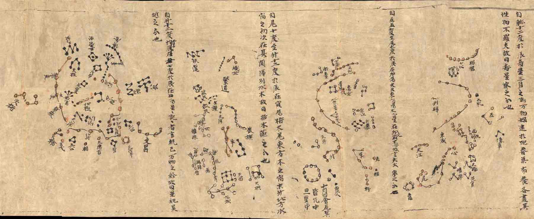 The oldest extant star chart