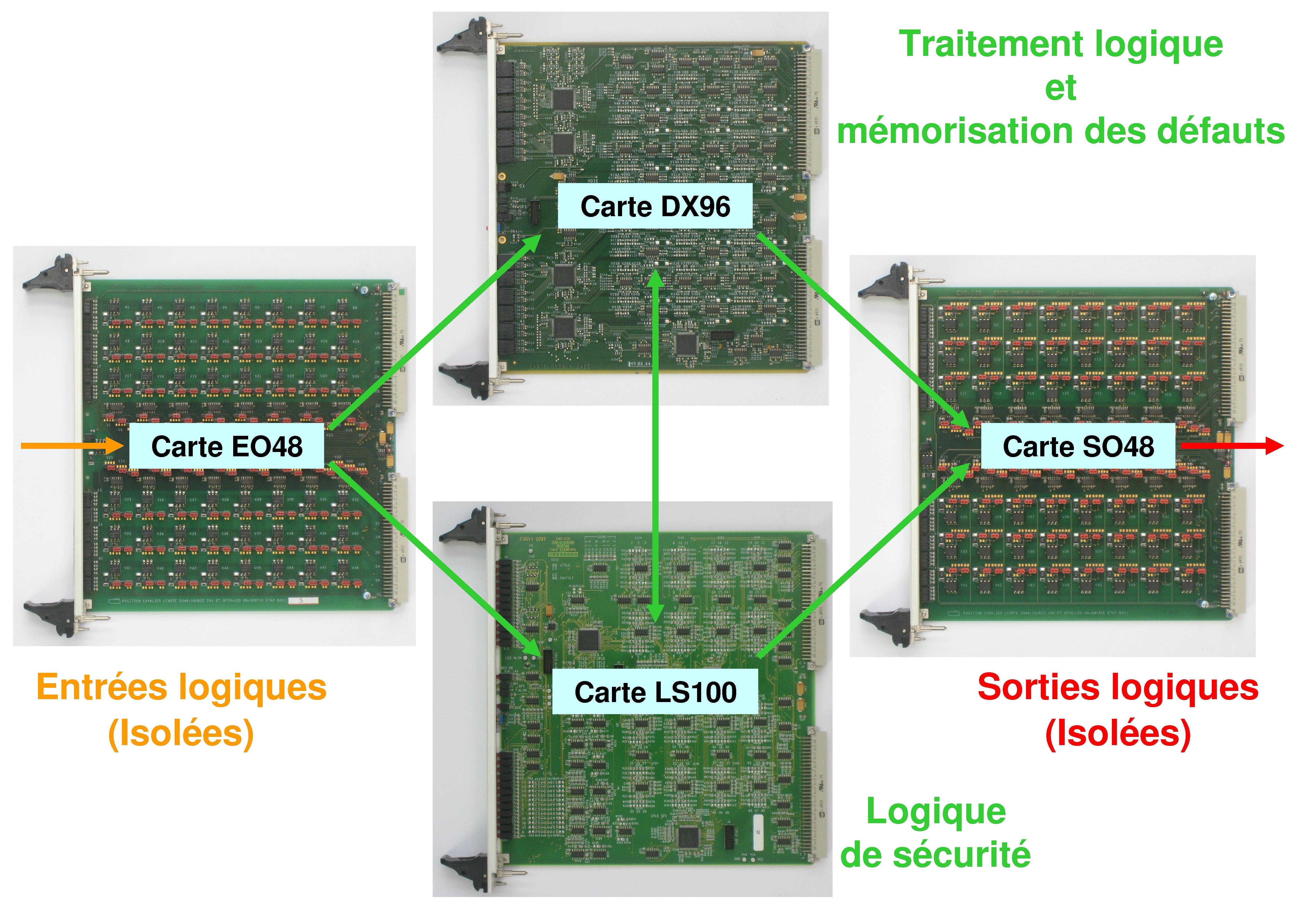 Le MSS de T2K prot�ge les aimants supraconducteurs de la ligne de faisceau