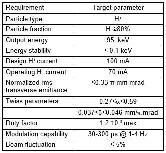 Premier plasma d'hydrogène produit avec la source de l'injecteur du Linac à proton du projet FAIR