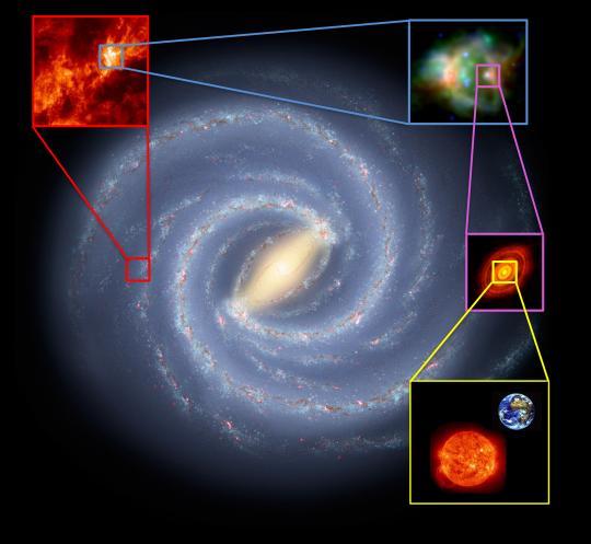 Nouveau projet ERC Synergy piloté par le CEA : ECOGAL pour comprendre notre écosystème galactique