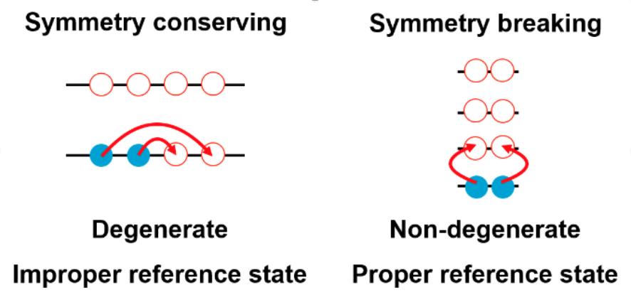 Les théoriciens de physique nucléaire et de chimie quantique s'associent pour prédire avec précision les propriétés du noyau atomique