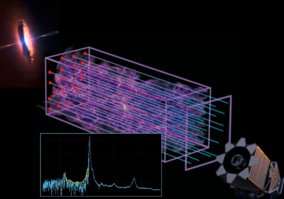 Première cartographie « 3D » à grande échelle de l'Univers très lointain