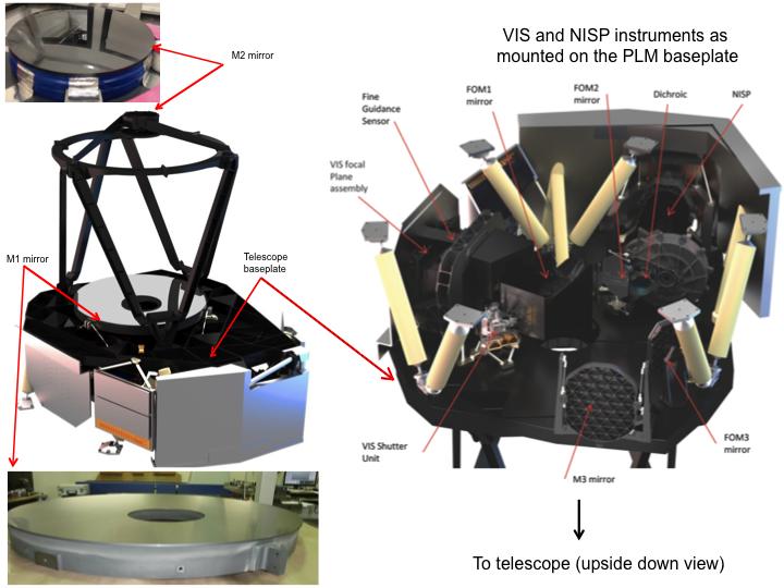 Livraison de VIS à l'ESA : une des plus grandes «caméras» spatiales pour percer les mystères de l'Univers sombre