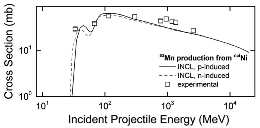 INCL, une clé pour décrypter l'histoire des météorites