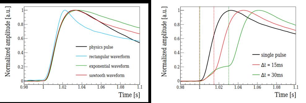 Trois nouveaux résultats pour la collaboration CUPID dans le cadre de la recherche de la double désintégration beta sans émission de neutrino !