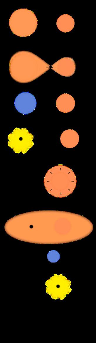 Enveloppe et fusion d'étoiles