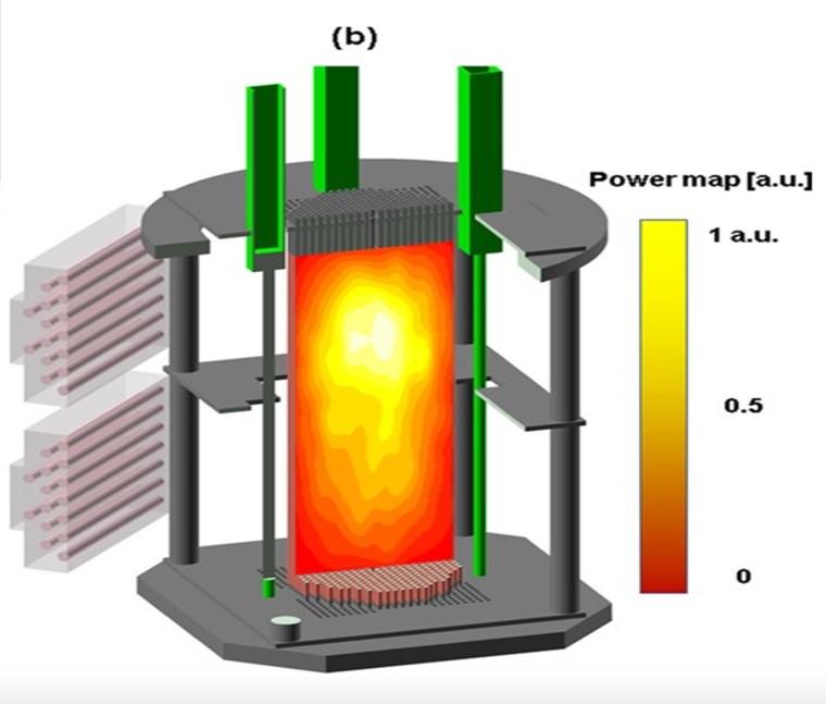 Rencontre entre la théorie des jeux et la physique des réacteurs