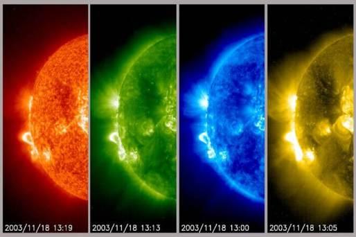 quelle est la temperature du soleil