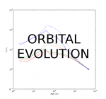 Orbital Evolution