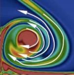 Etudier la génération du champ magnétique à l'intérieur des étoiles et planètes