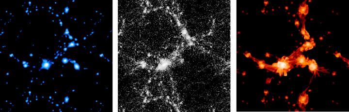 La distribution de matière dans l'univers