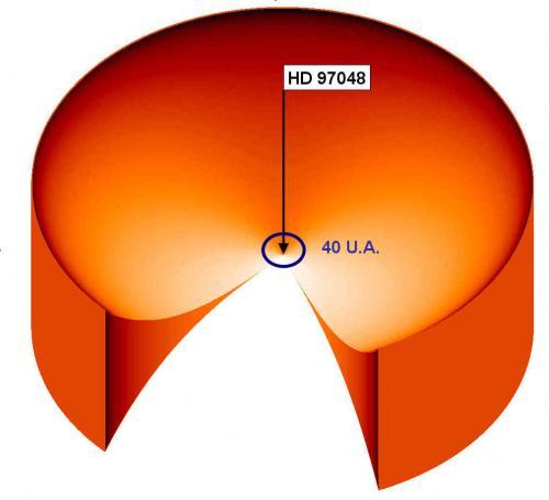 Anatomie d'un disque protoplanétaire