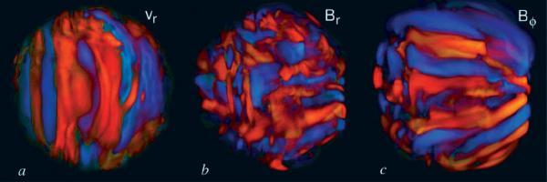 D'où vient le champ magnétique des étoiles ?
