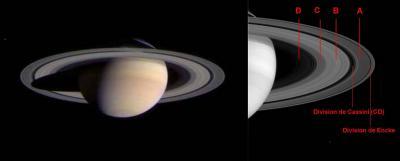 Saturne à pile et face