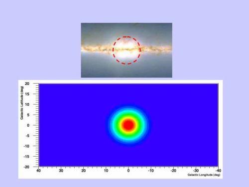 La source d\'antimatière du centre galactique