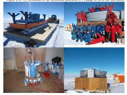 Submillimetre (submm) / Far-Infrared (FIR) astronomy from Antarctica