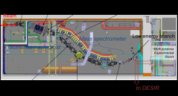S3 (Super Séparateur Spectromètre)