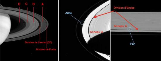 Soucoupes volantes autour de Saturne