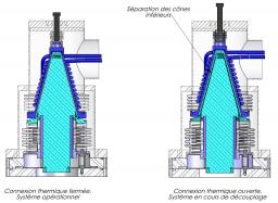 Cryogénie alternative pour les températures au-dessus de celle de l'hélium liquide