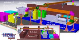 Development of superconducting accelerating structures