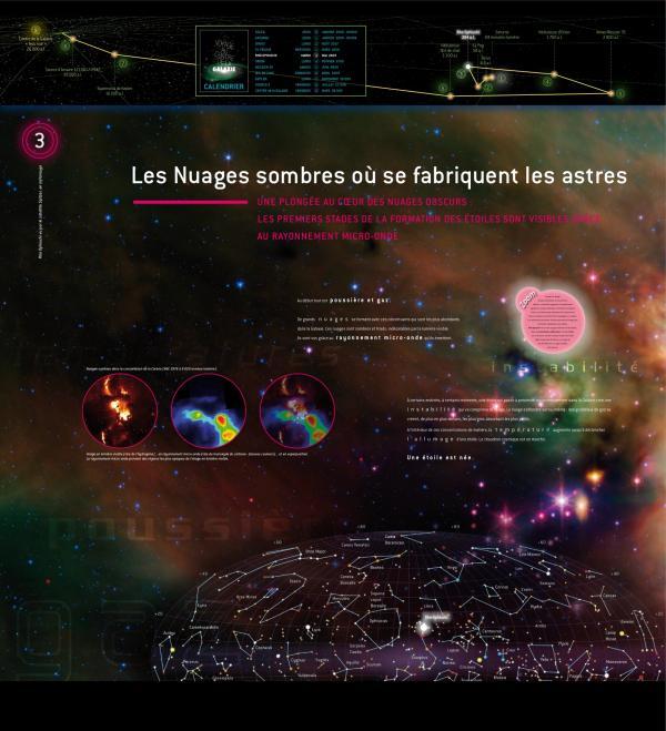 Voyage au centre de la Galaxie