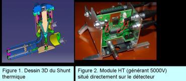 AGATA, nouveaux développements des services d'ingénierie de l'Irfu