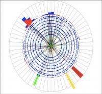 Mesure de la masse du quark top : le Tevatron fait feu de tout bois.