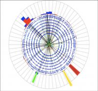 Measurement of the mass of the top quark: the Tevatron on all fronts.